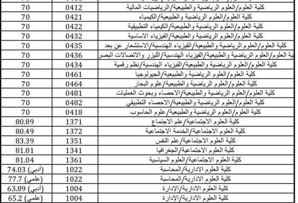 دفع كايوس مرن وظائف الادبي والعلمي Adanaklimatamiri Com
